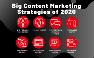 8 Big Content Marketing Strategies of 2020