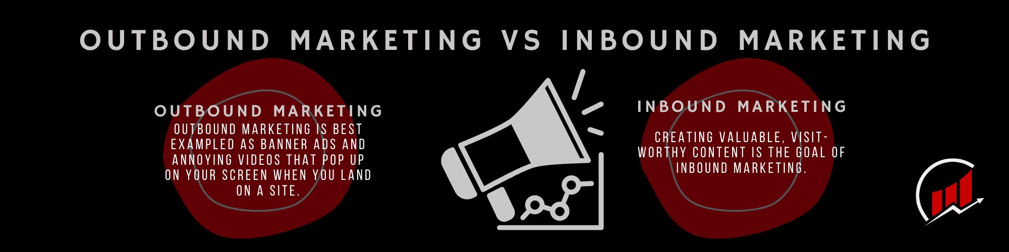 Outbound Marketing Different from Inbound