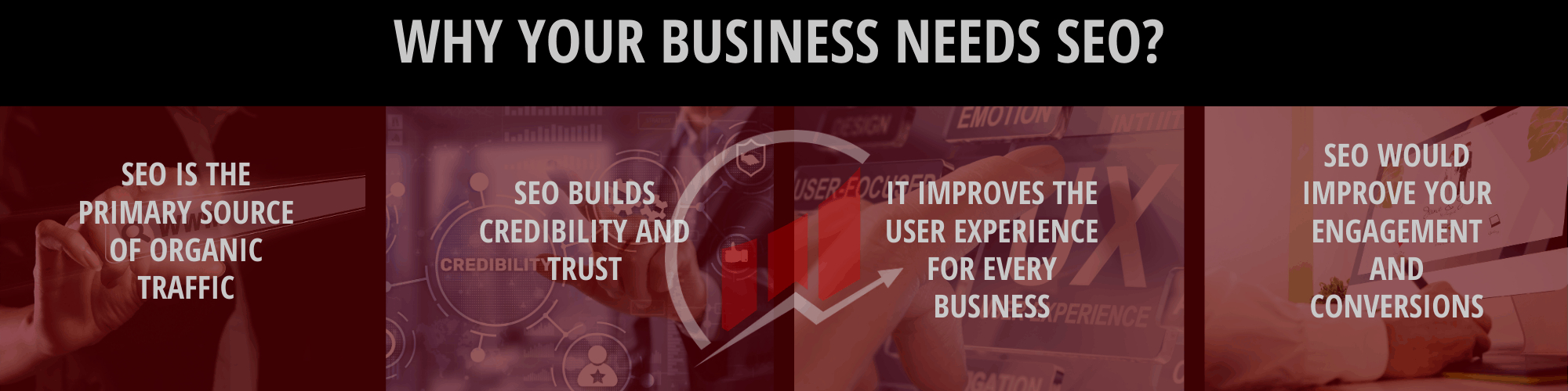 SEO in Business